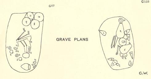 Eksempler på prædynastiske grave i el-Gerzeh