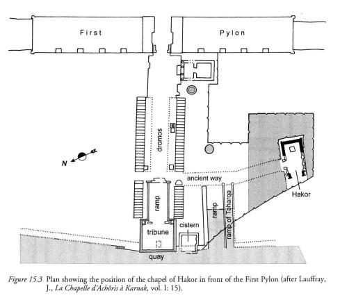 Ramper og Hakor, Blyth fig. 15.3